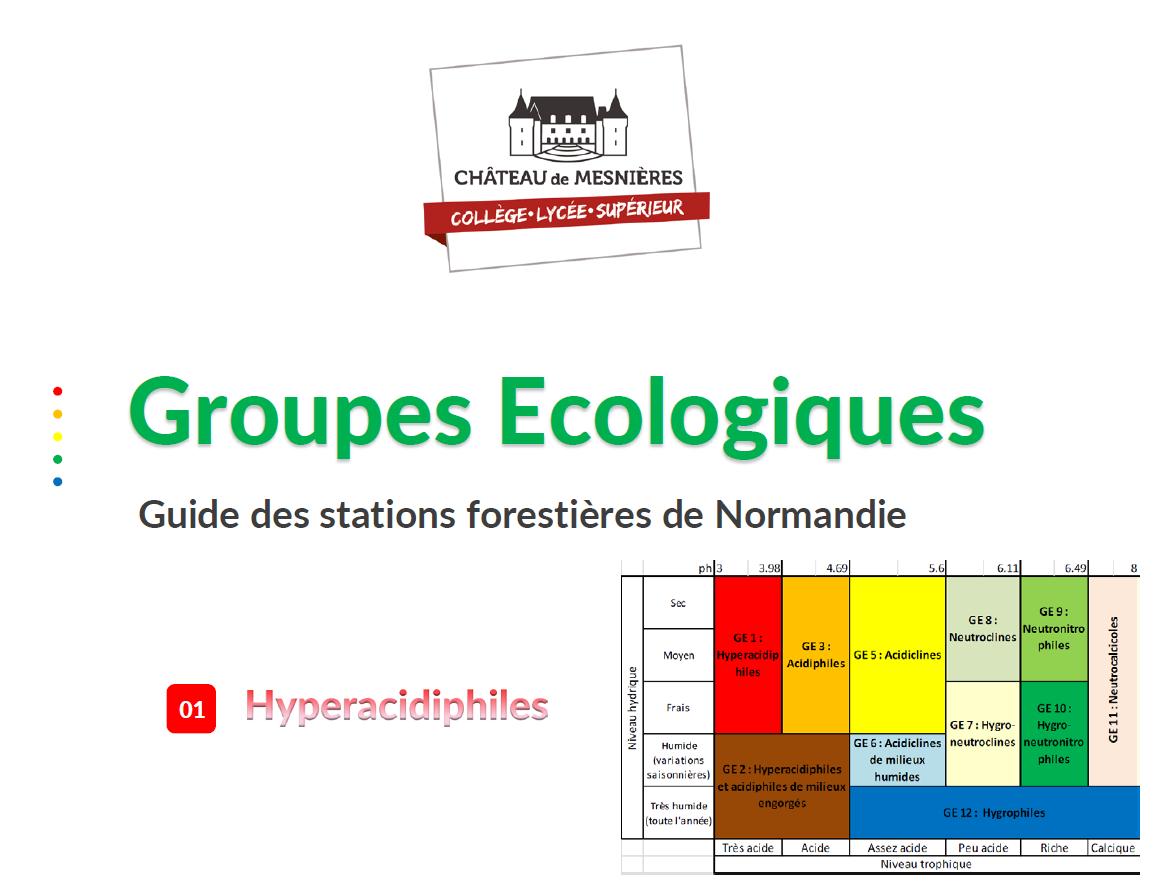 Groupes écologiques de Normandie